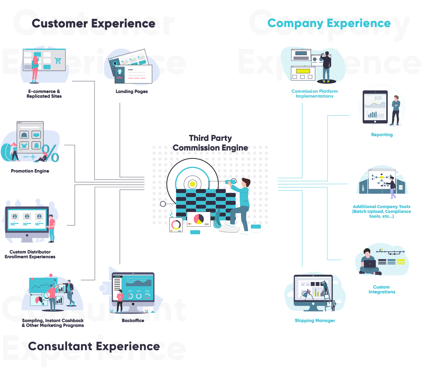 ShapeTech Solutions